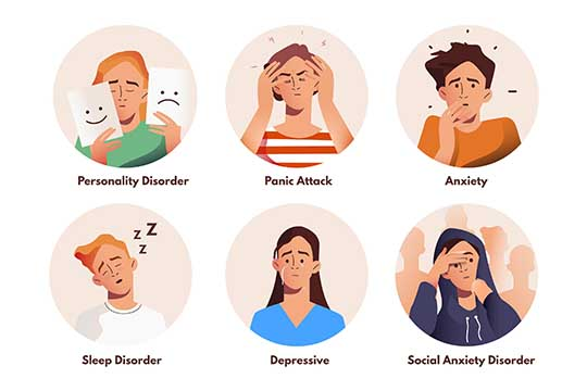 Symptmps and types of anxiety